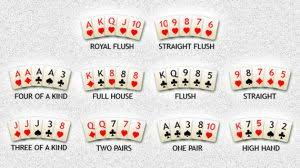 How to Play Poker Online – A Basic Poker Guide